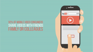 5. A whopping 92% of mobile video consumers share videos with their friends, family or colleagues (Invodo)